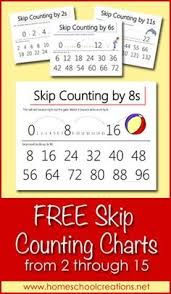 skip counting worksheets counting by 2s 3s 4s 5s 6s 7s and
