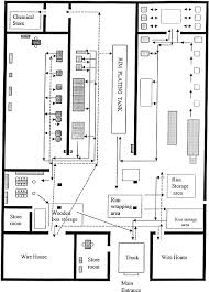 factory layout design autocad design and analysis of a virtual factory layout sciencedirect
