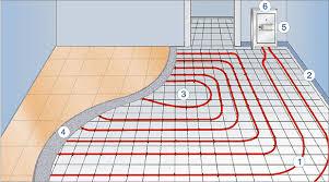 floor heating installation hardwood bamboo laminate