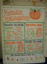 preschool thanksgiving lesson plans