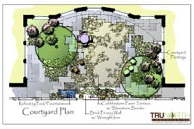 landscape architecture u0026 design principles of landscape