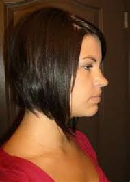 is a wedge haircut still fashionable in 2015 inverted bob haircut styles for women 2015 bob hairstyles