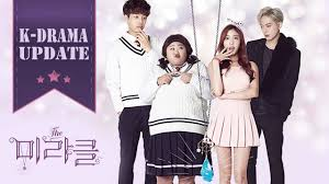 The Miracle Cast K Drama Update The Miracle