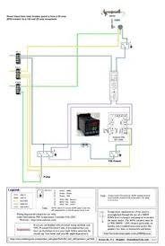 home brewery plans brew sculpture plans home brewery pinterest beer beer brewing