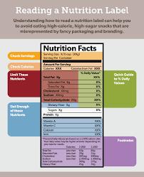 seven u201chealthy u201d foods that aren u0027t actually that healthy