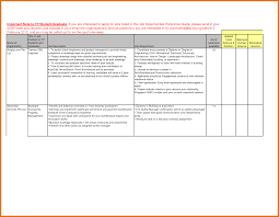 7 sales plan template itinerary template sample
