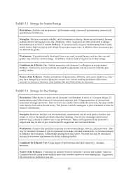 Examples Of Letters Of Recommendation For Teachers 5 Measuring Teaching Performance Developing Metrics For