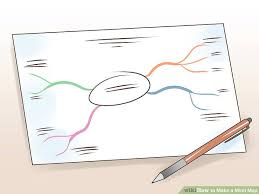 cara membuat mind map manual 3 clear and easy ways to make a mind map wikihow
