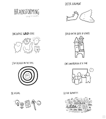 Six Principles Of Idea Designing Workshops That Work Getting Better At Brainstorming