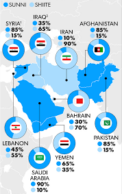 Middle East Religion Map by Religious And Social Networks In The Middle East Networks Ii