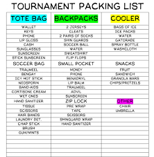 College Toiletries Checklist Tournament Packing Game Day The So Cal Soccer Mom
