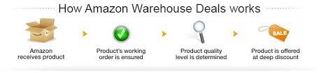 amazon warehouse black friday amazon co uk amazon warehouse deals