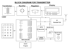ac motor circuit wiring diagram components