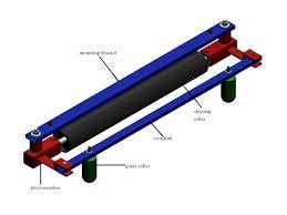 simple design u2013 conveyors plus