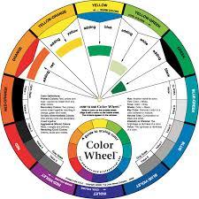 the color wheel company pocket mixing guide color wheel 5 125