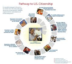 how to become a u s citizen usagov