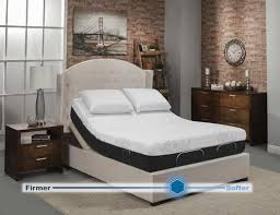 Twin Beds Science Of Sleep by All U2013 Sleep Science
