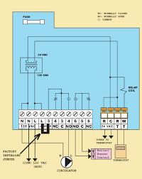 wiring your radiant system diy radiant floor heating radiant
