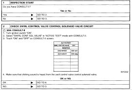 nissan pathfinder no spark 2001 nissan pathfinder v6 dtc vacuum leak a map sensor code