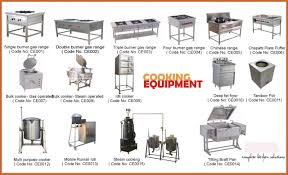 Commercial Kitchen Equipment Design by Commercial Kitchen Equipment List Crowdbuild For