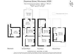 property for sale in gladstone street winchester so23 belgarum