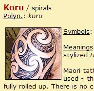 hawaii pattern meaning dictionary of polynesian tattoo symbols meanings of patterns