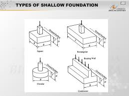 Pedestal Foundation What Is The Difference Between Pile And Pier Foundation Updated