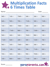 multiplication worksheets 6 times tables free worksheets library