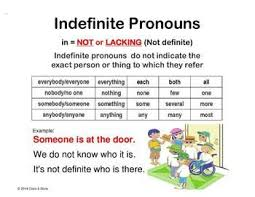 19 best about indefinite pronouns images on pinterest grammar
