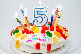 happy birthday romeingpanda romeingpanda