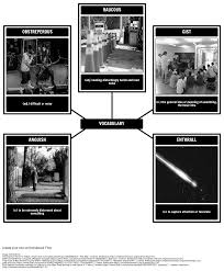 Ereading Worksheets Point Of View Willy Loman Tragic Hero Death Of A Salesman Summary