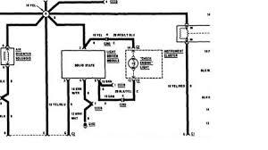 1987 jeep comanche check engine light unavailable engine