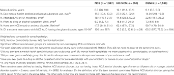 Stay At Home Mom Resume Samples by Frontiers How Many People Have Alcohol Use Disorders Using The