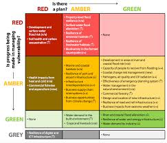 ccc a plan fill uk u0027s climate policy gap is u0027urgently