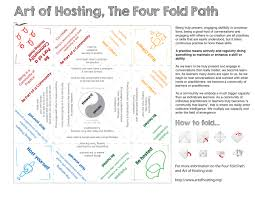 what to write on a paper fortune teller percolab the four fold path its based on the the four fold practice from the art of hosting community but in foldable form called a fortune teller for more information on the art of