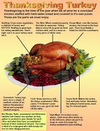 happy or miserable charting your thanksgiving