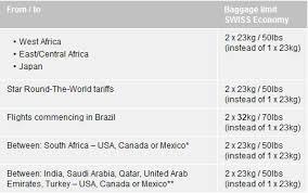 swiss international airlines baggage fees 2012 airline baggage