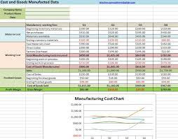 Excel Costing Template Product Cost Sheet Template Excel