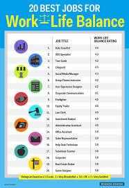best 25 best jobs ideas on pinterest best interview tips job