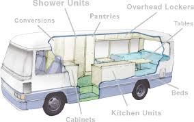 motor home interiors gecko fibreglass ltd design and manufacture fibreglass motorhome