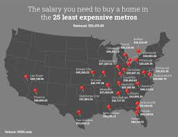 the salary you must earn to buy a home in the 50 largest metros
