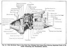 pinterest the world s catalog of ideas car diagram car exhaust system diagram parts pdf pinterest the
