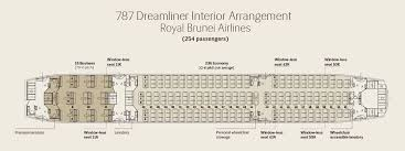 boeing 787 9 seat map seat pitch royal brunei boeing 787 dreamliner