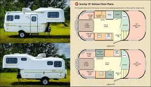 small 5th wheel campers for sale wheels tires gallery