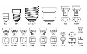 what is the standard light bulb base types of light bulb bases www lightneasy net
