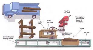 how to build a sawmill for under 1 000 do it yourself mother