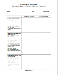 best ideas of worksheets on industrial revolution with additional