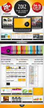 best animated powerpoint templates on graphicriver
