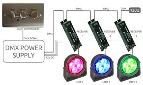 how does dmx work xled lighting professional led lighting