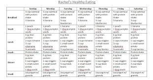 top diet foods eating healthy plan